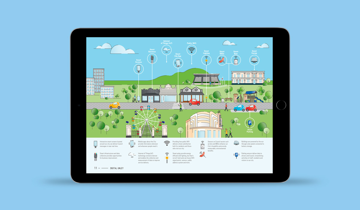 Digital Unley Illustrations of City displayed on Tablet